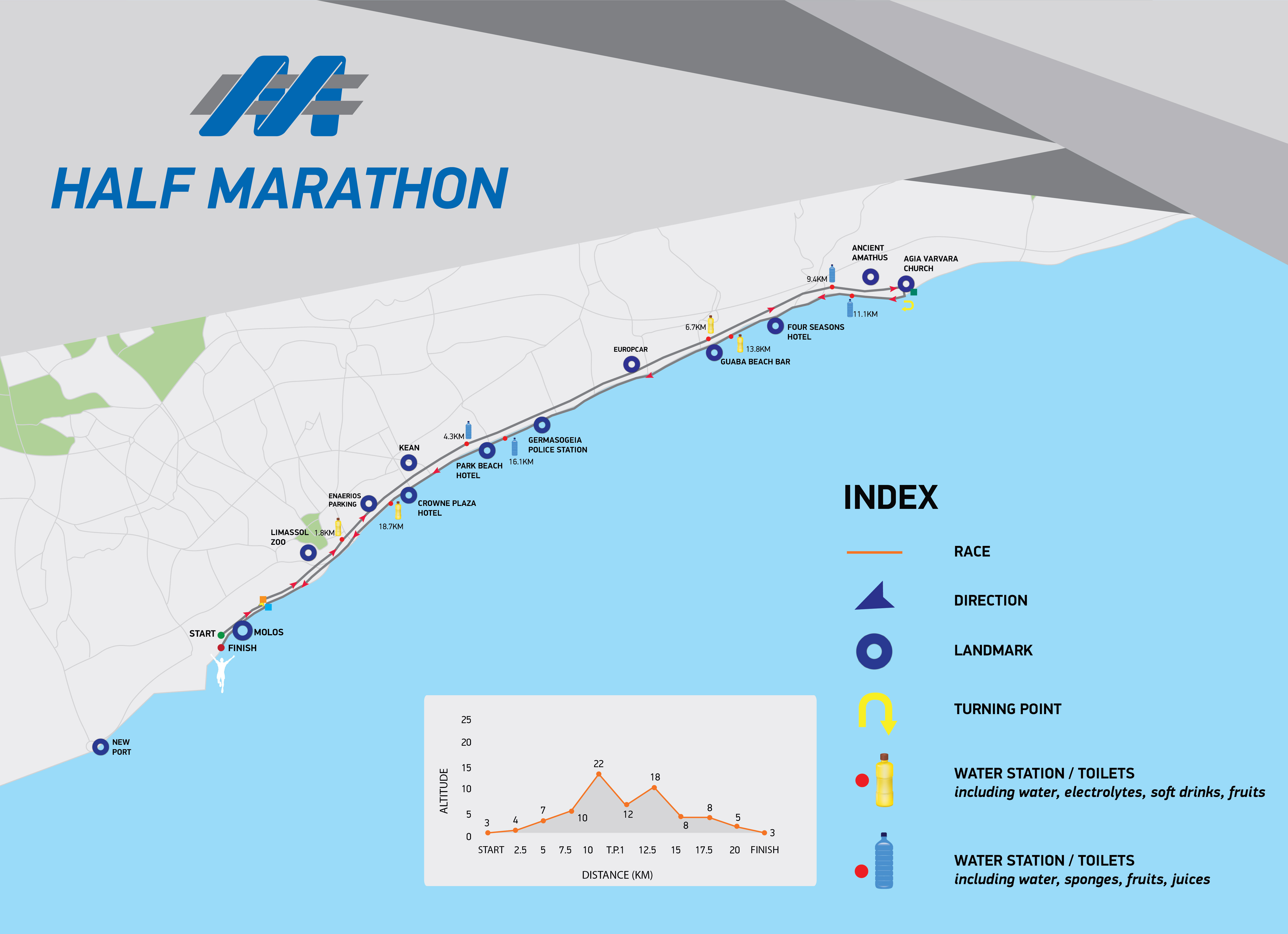 Half Marathon 2020_elevation.jpg