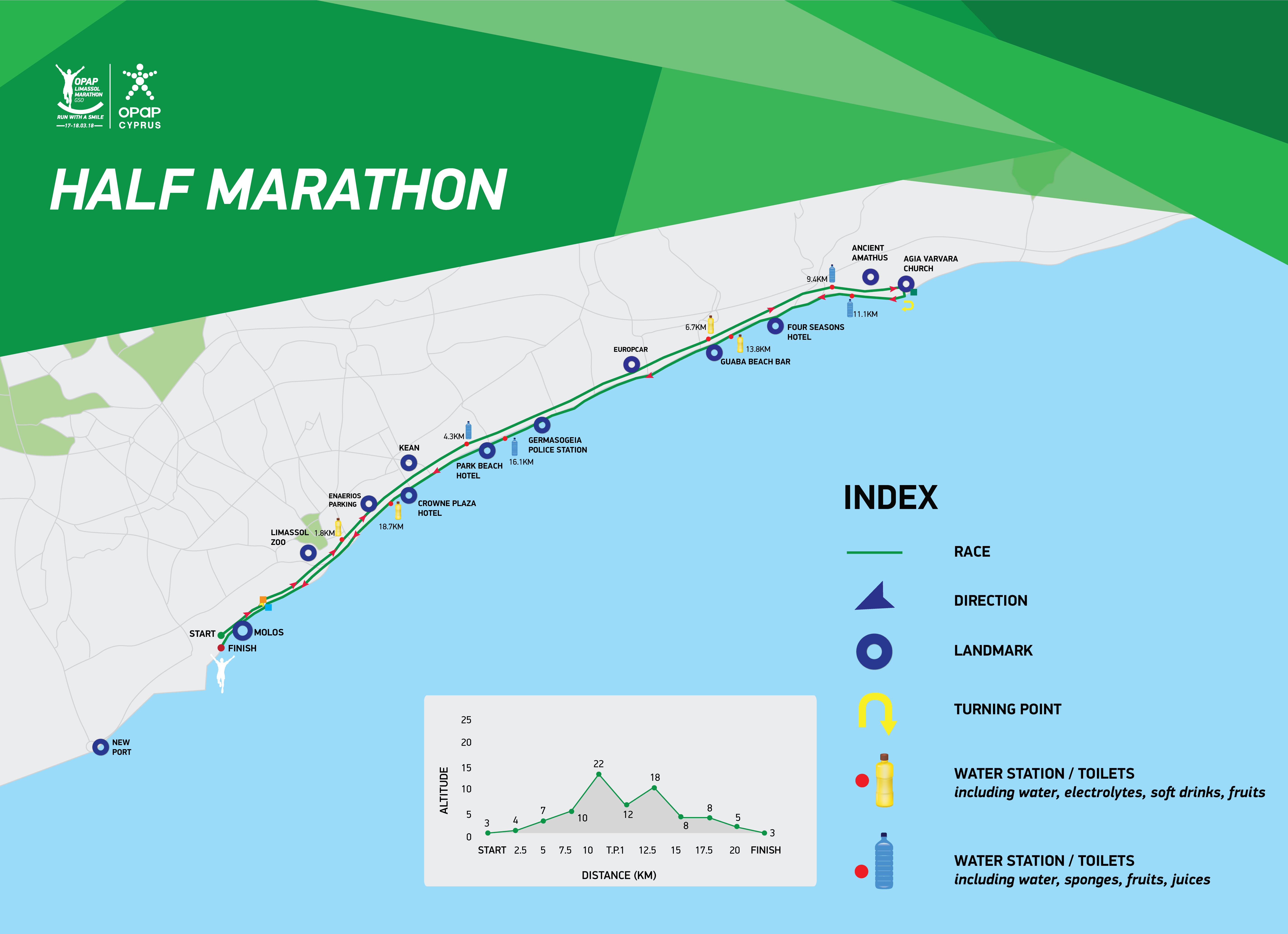 half-marathon_elevation-map.png